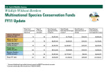 Multinational Species Conservation Funds: FY11 Update